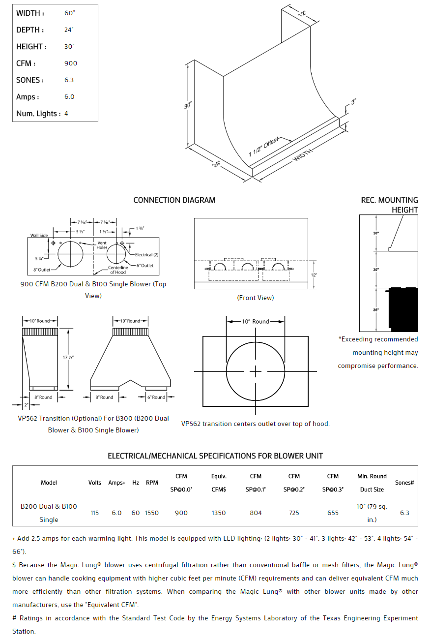 Gfci Protected Branch Circuit 1500 Trend Home Design How Gfcis Work Content From Electrical Construction 60 Vent A Hood Premier Magic Lung Professional Standard Wall Mounted